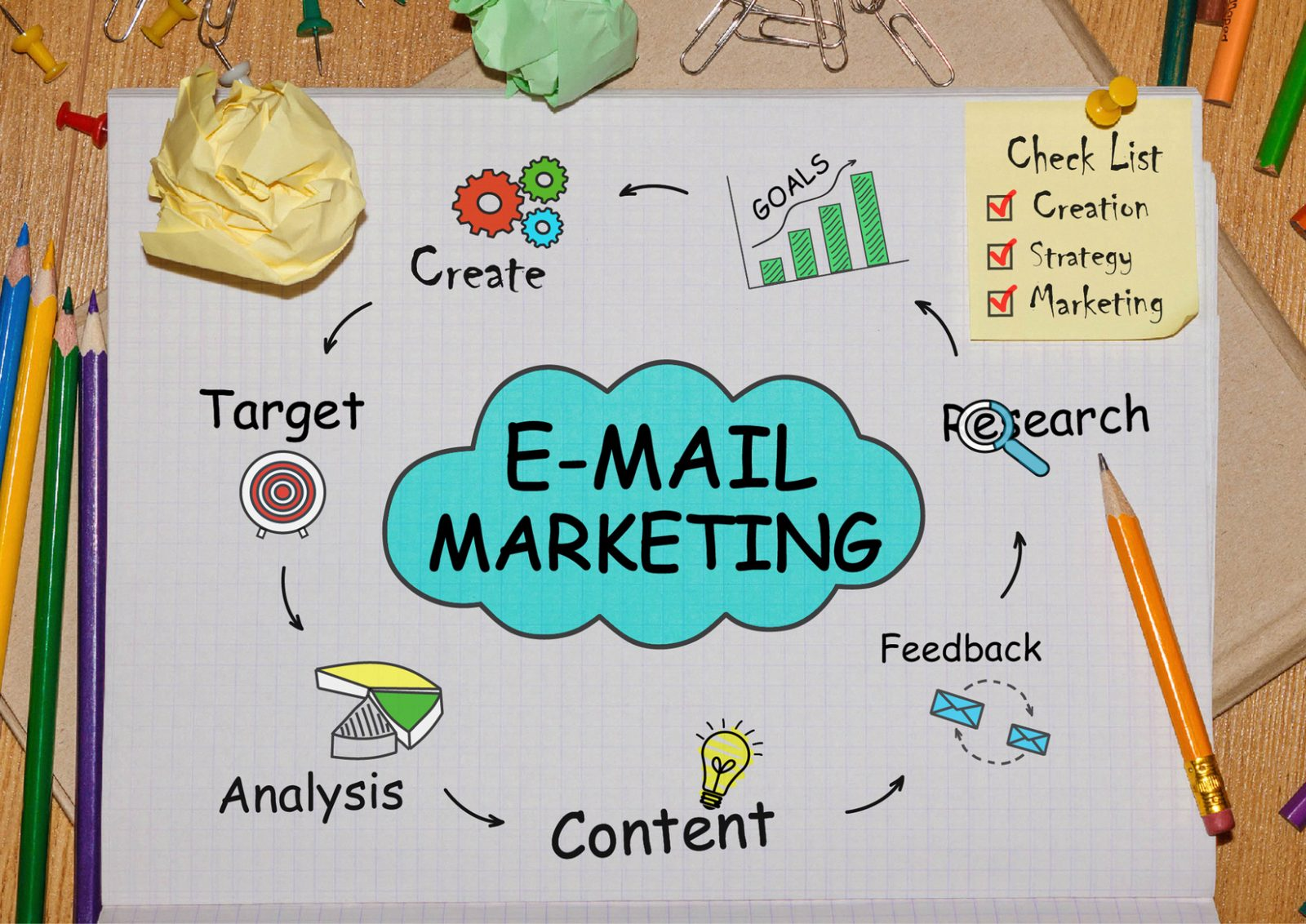 email marketing tips part 1