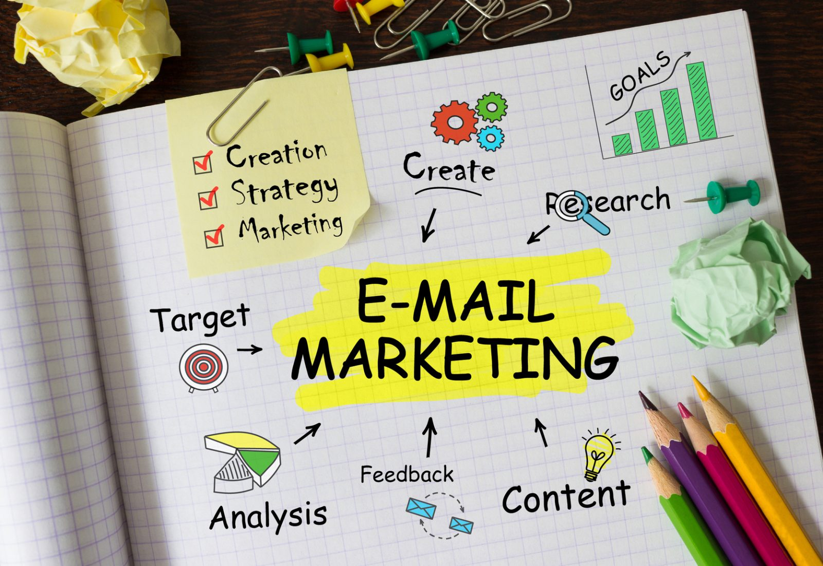 email marketing tips part 2